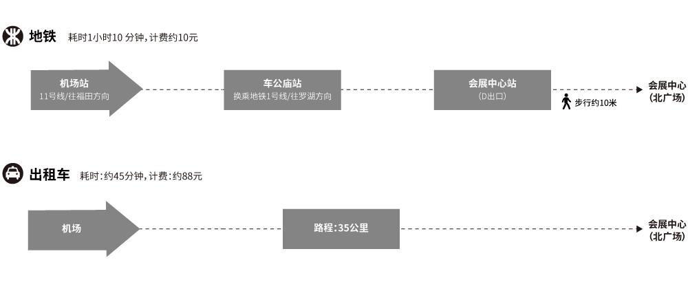 深圳,家具展,设计周,深圳设计周,展会交通,深圳会展中心